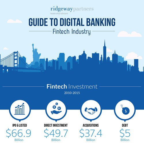 Guide to Digital Fintech