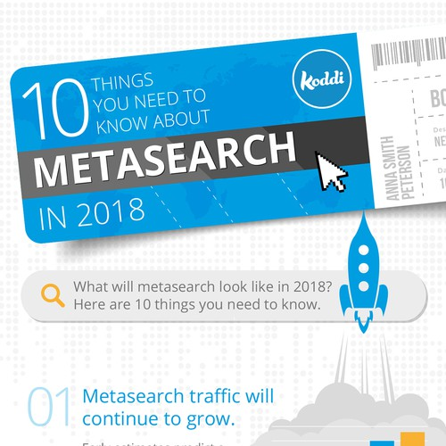 Metasearch infographic