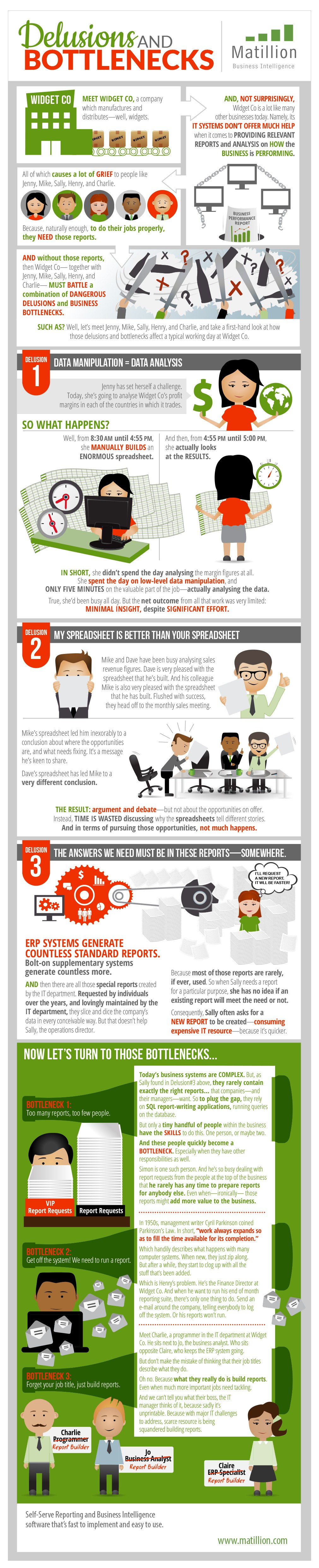 Design an awesome infographic for this Cloud software company