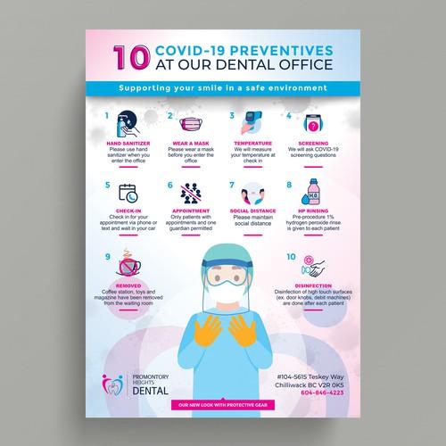Covid 19 Preventives Poster