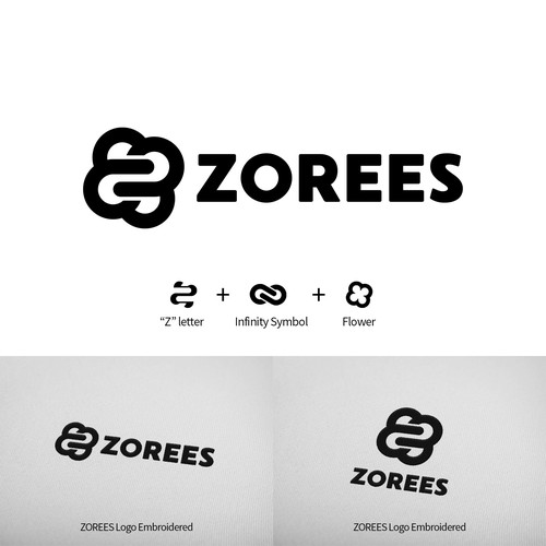 Logo for Zorees