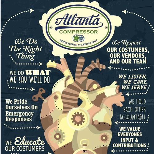 Atlanta Compressor InfoGraphic