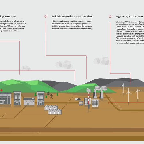 Create a set of easy to understand illustrations to describe our clean energy technology for website