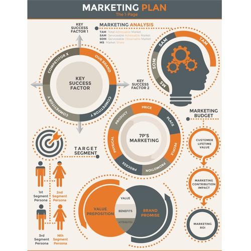 Marketing Info Graphics