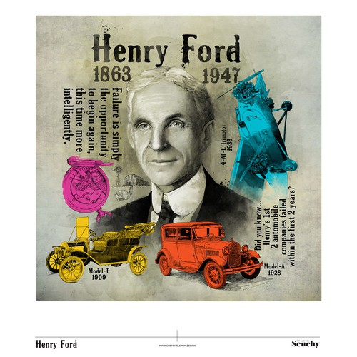 Hand-drawn illustration of Henry Ford