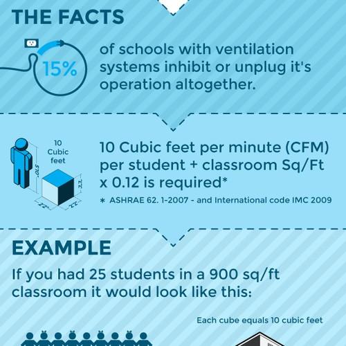 Ventilation infographic