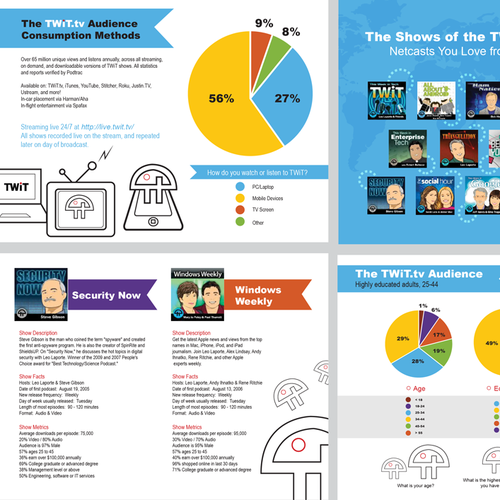 Design a winning PowerPoint Deck for TWiT