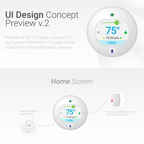 Build GUI and graphics for new thermostat design