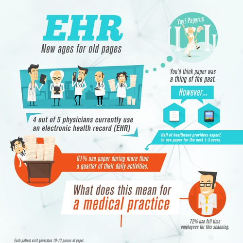 Create a infographic for a paperless medical IT solution to paper intake forms