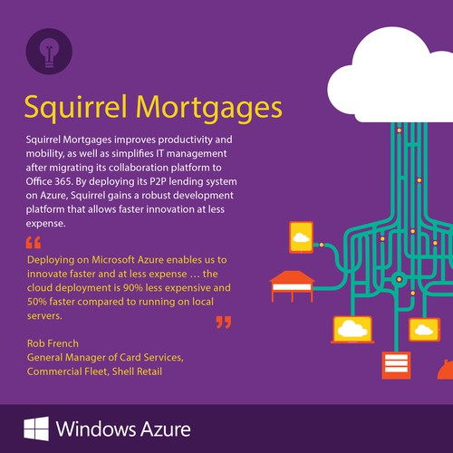 Squirrel Mortgages infographic