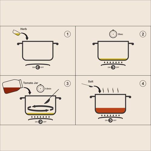 Marinara Visual Instructions