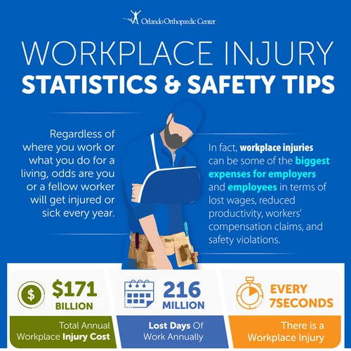 Workplace Injury Prevention Infographic