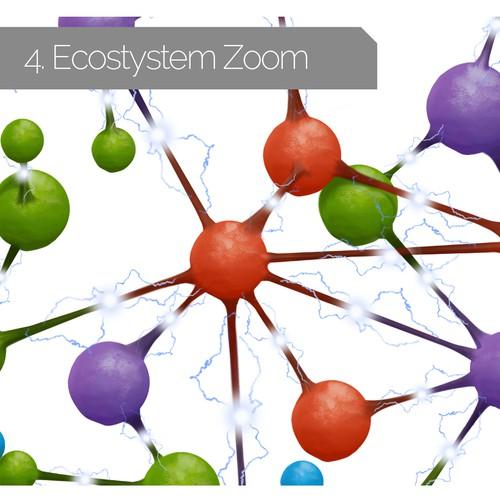 Neuronal information flow diagram