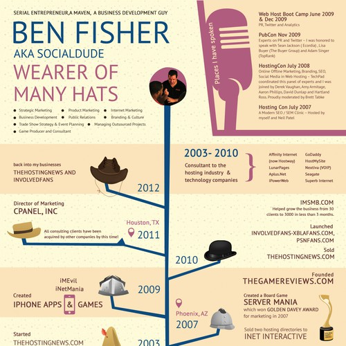 InfoGraphic Resume for Ben Fisher - aka SocialDude