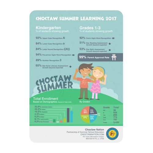 Infographic leaflet