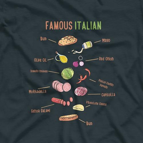 Famous Italian
