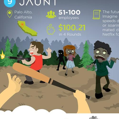 Top 10 most amazing virtual reality startups
