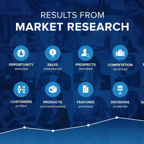 Infographic for Market research