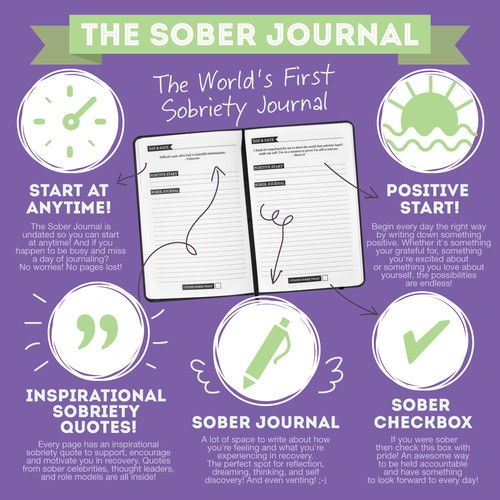 Contest work: Design Inspiring 1 Page infographic for world's first sobriety journal