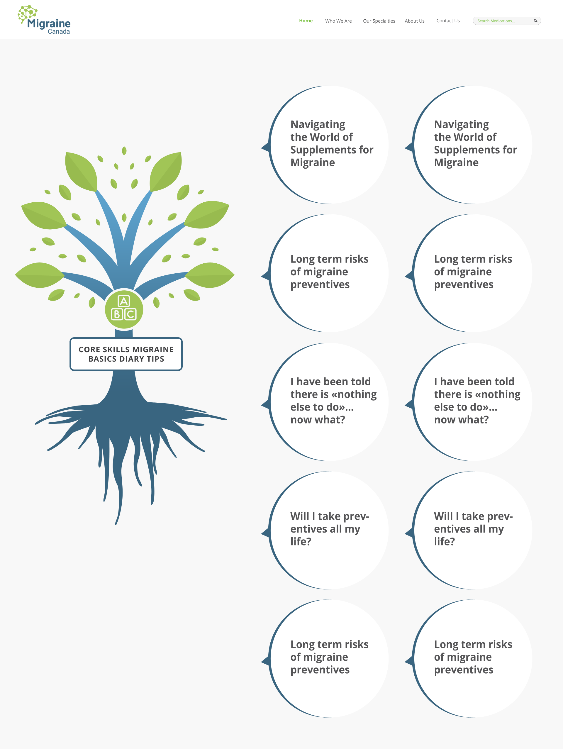 Additionnal Graphic design elements based on the Migraine Tree