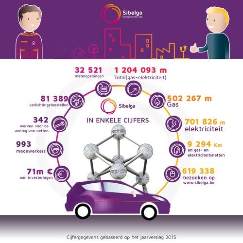 Key figures Infographic