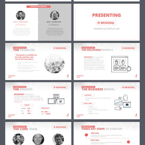 Powerpoint Template/Presentation for Start-up Tech.