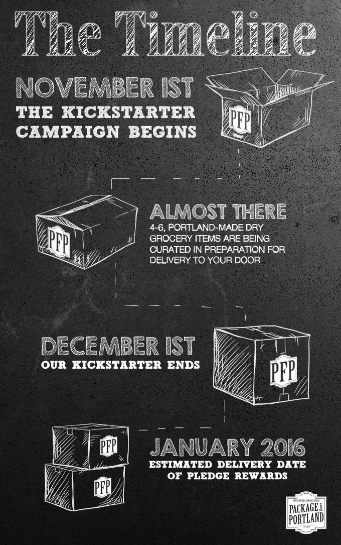 Need design for Kickstarter
