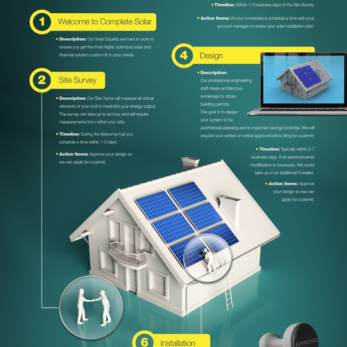 8 Simple Steps for Going Solar