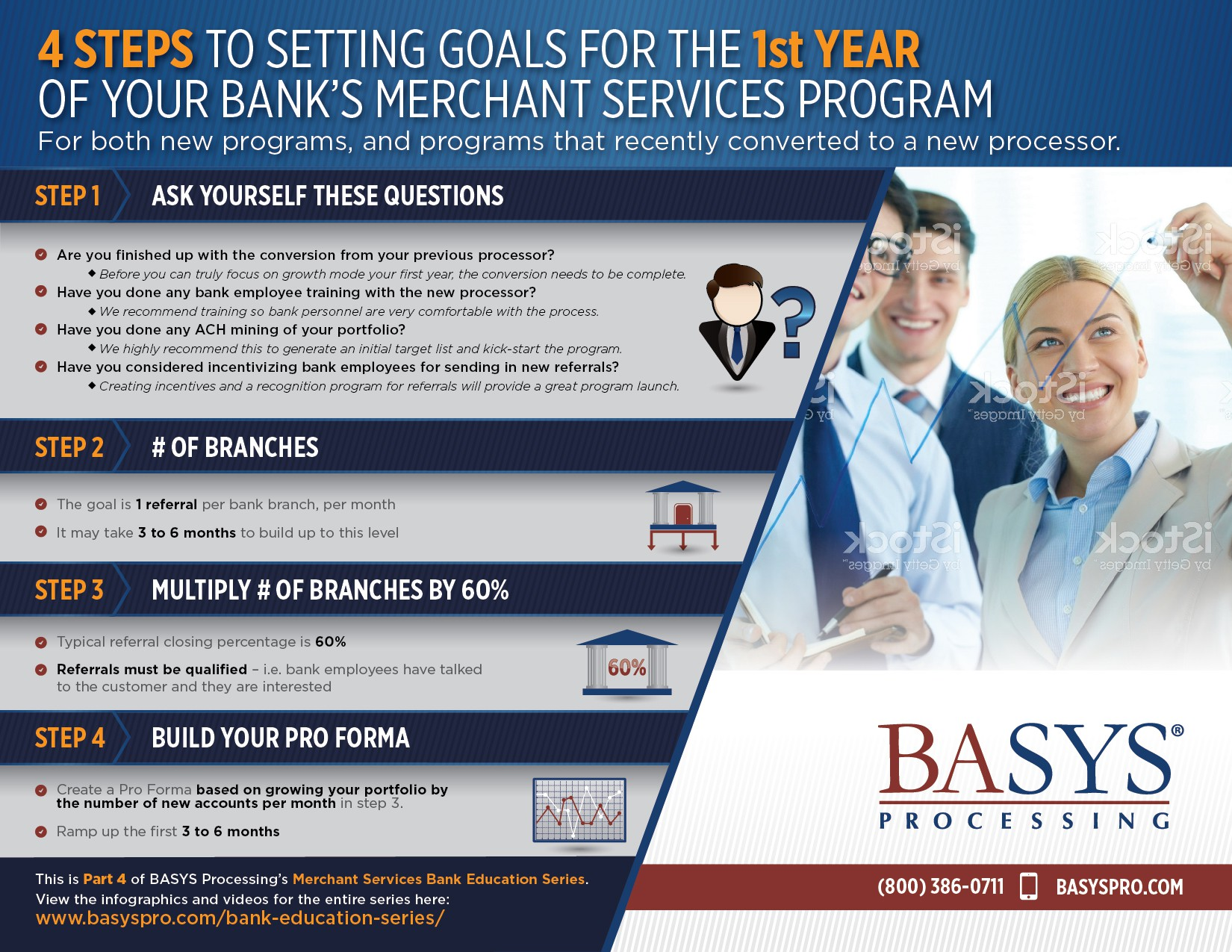 4 Steps to Setting Goals for the 1st Year of Your Bank's Merchant Services Program