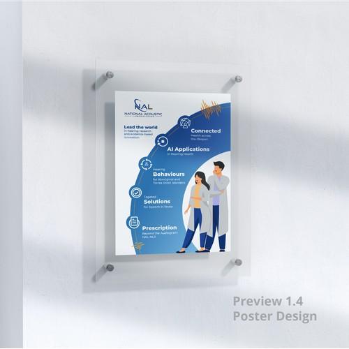 Poster Design for NAL