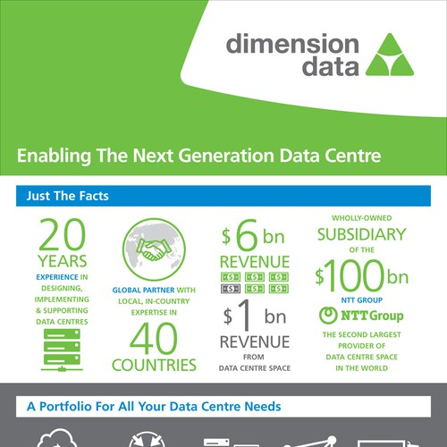 Create an amazing Infographic for Dimension Data