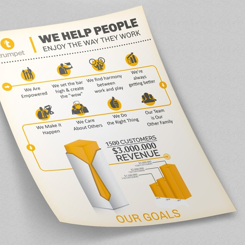 our goals poster