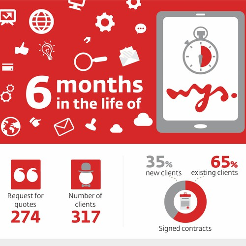 Create an infographic about 6 months of data in the life of a digital agency