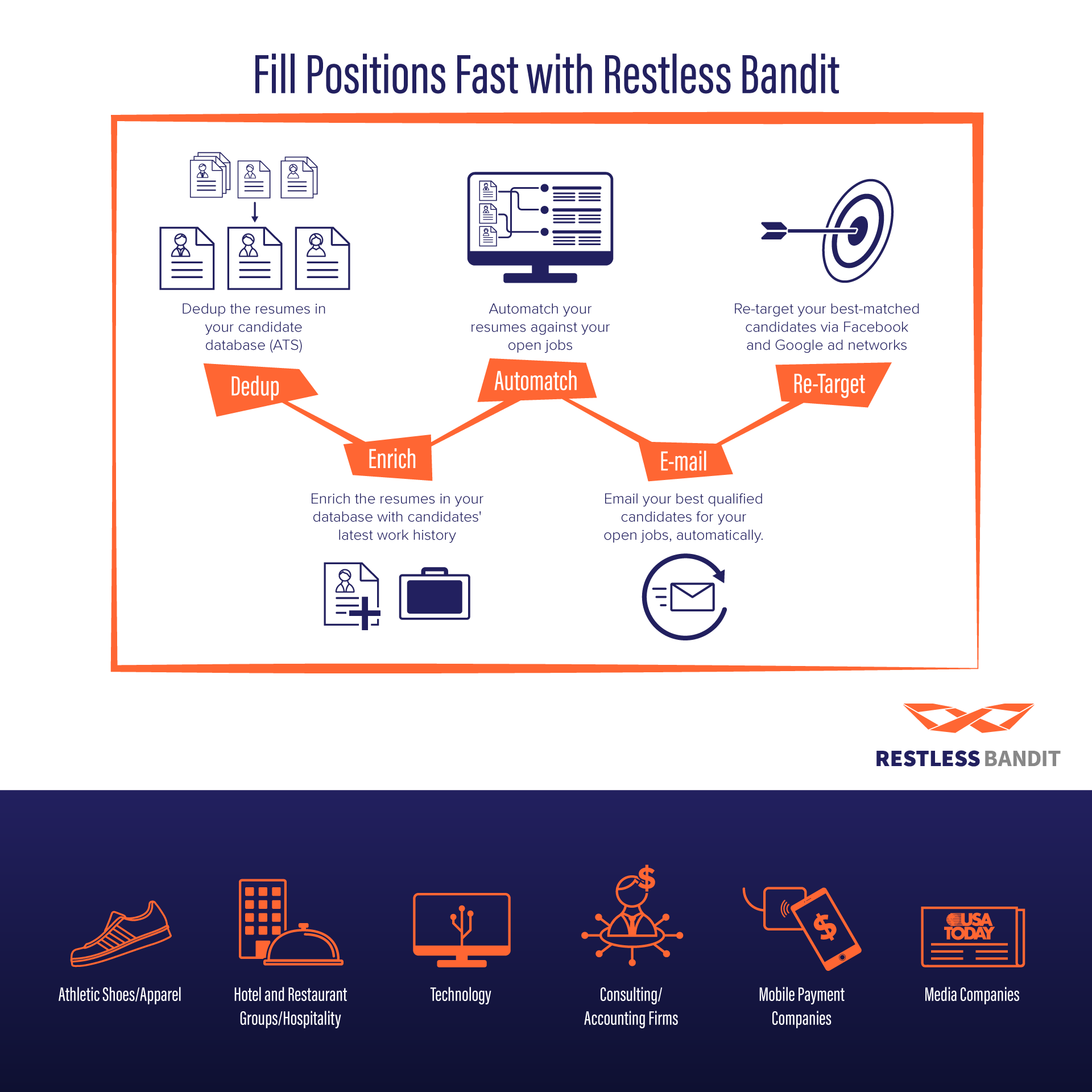 Look and feel elements (feature diagram, icons) for an HR technology website.
