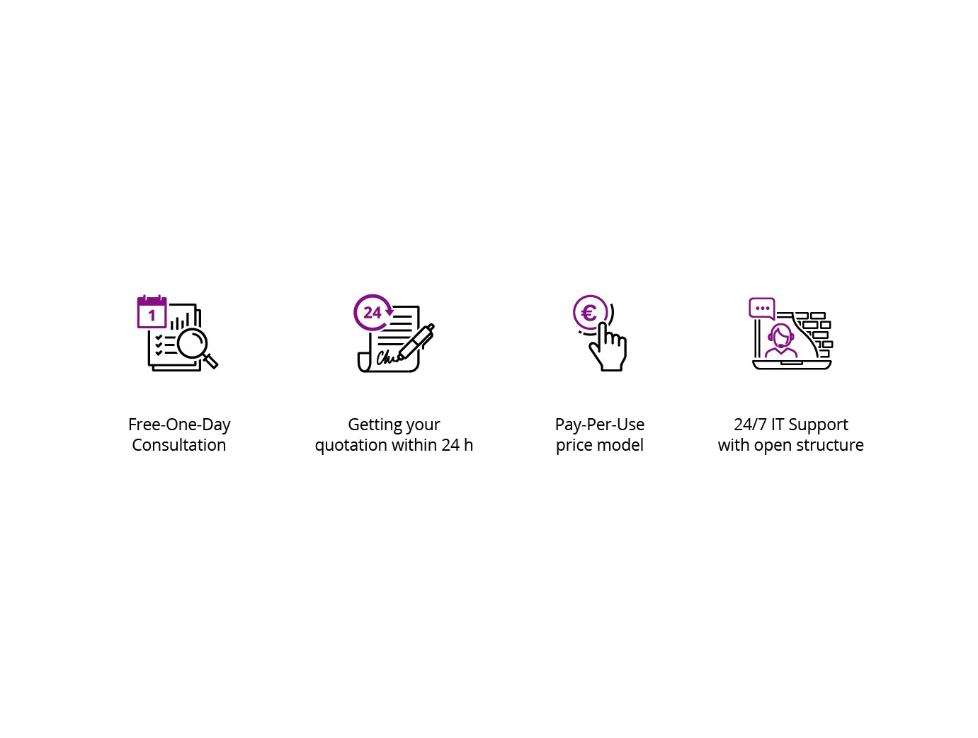 Multi-customer format page icons