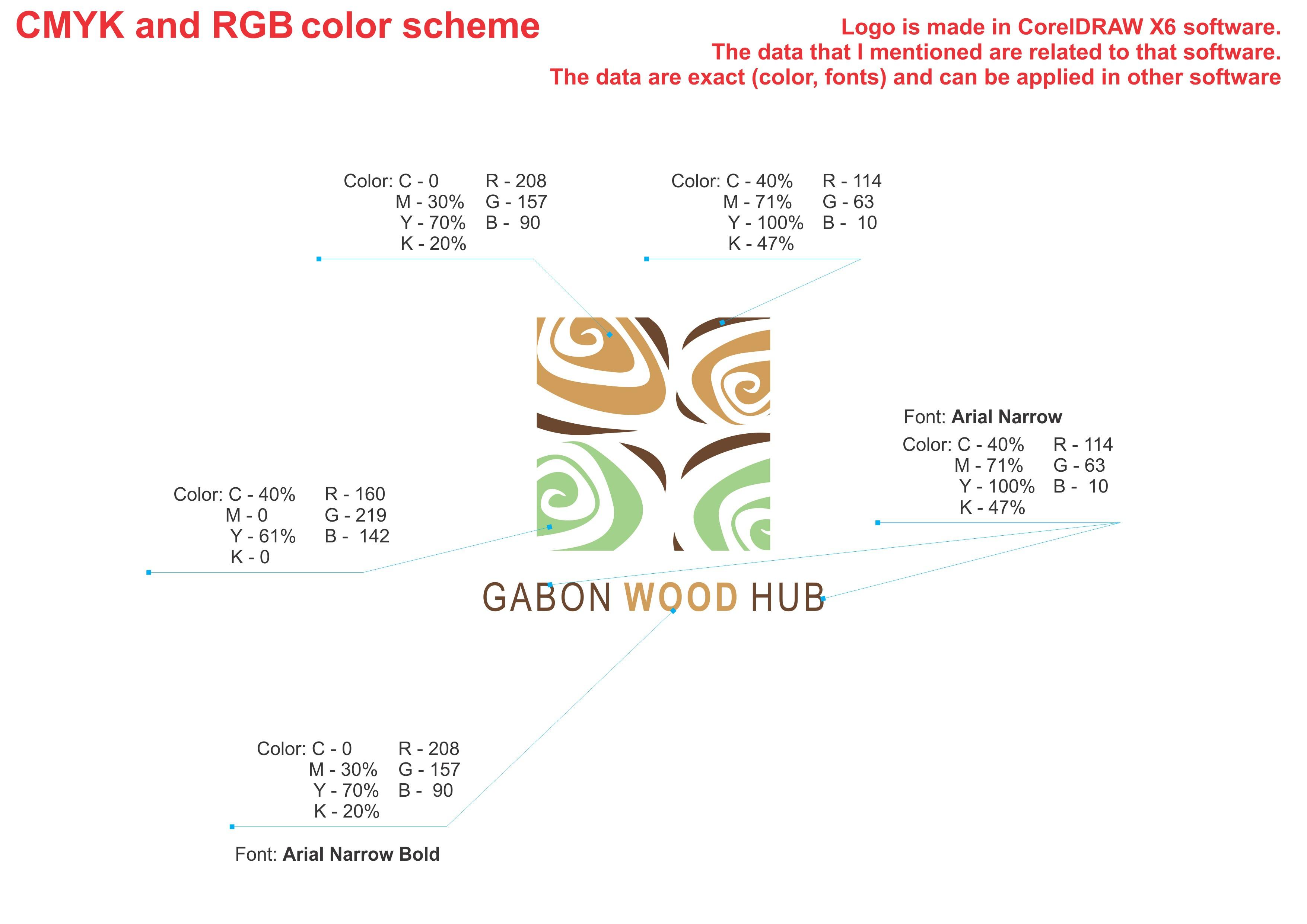 LOGO FOR GABON WOOD HUB (luxury design wooden objects)