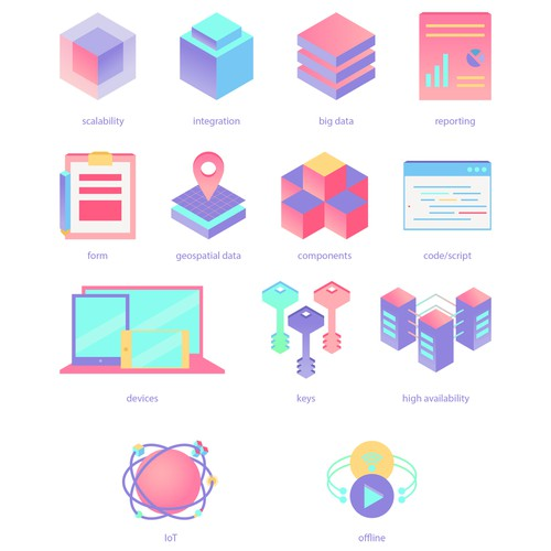 Icons for software platform