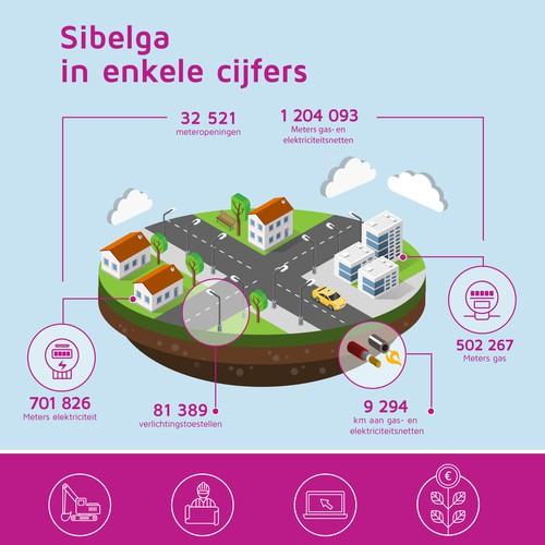 Sibelga infographic