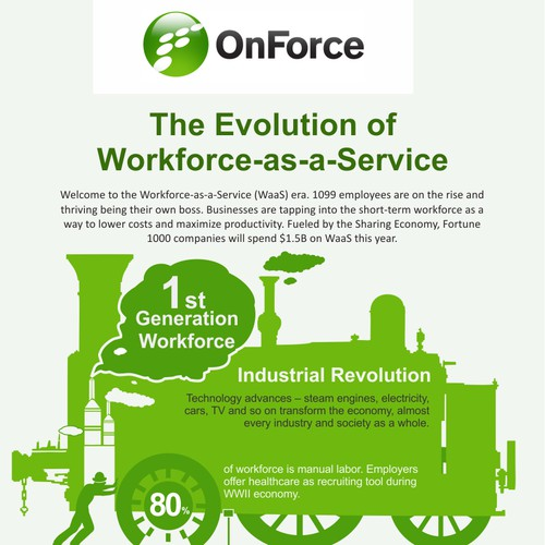 Help OnForce with a new infographic
