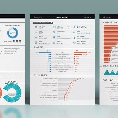 Report design with data visualization