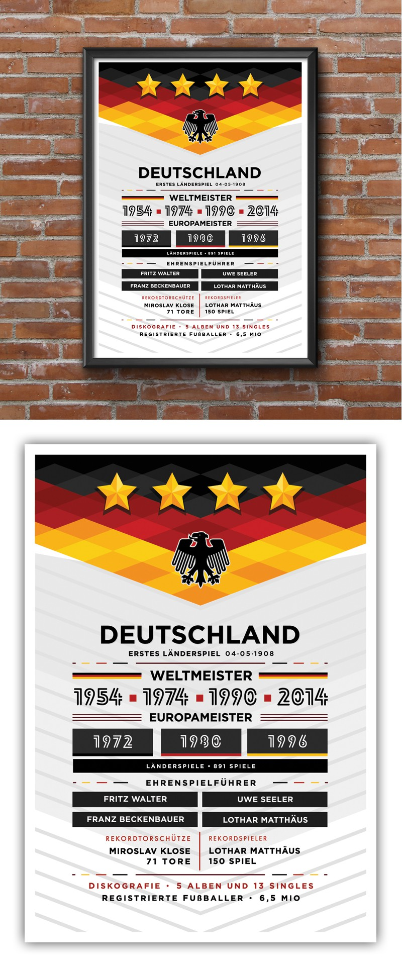 Typographic Poster with facts about the german soccer team on it