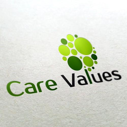 CareValues