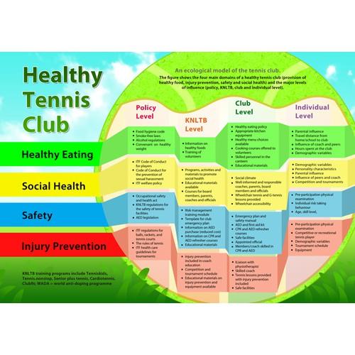 Healthy Tennis Club
