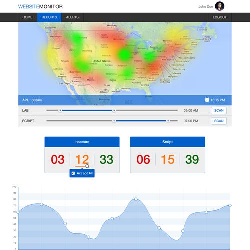 Monitoring Landing Page