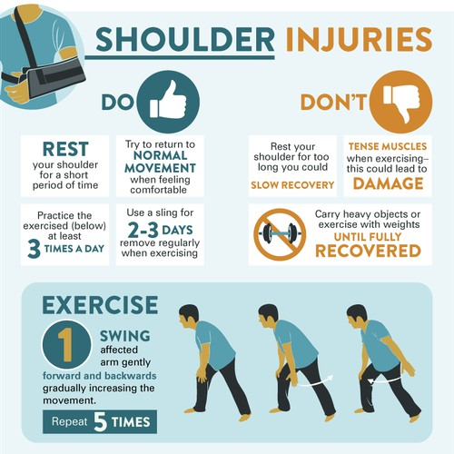 Create an engaging infographic on injury treatments for Tranter Cleere Solicitors!