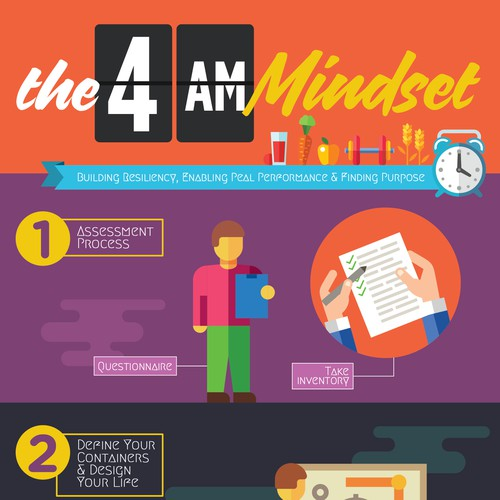 Infographic - The 4 A.M. Mindset
