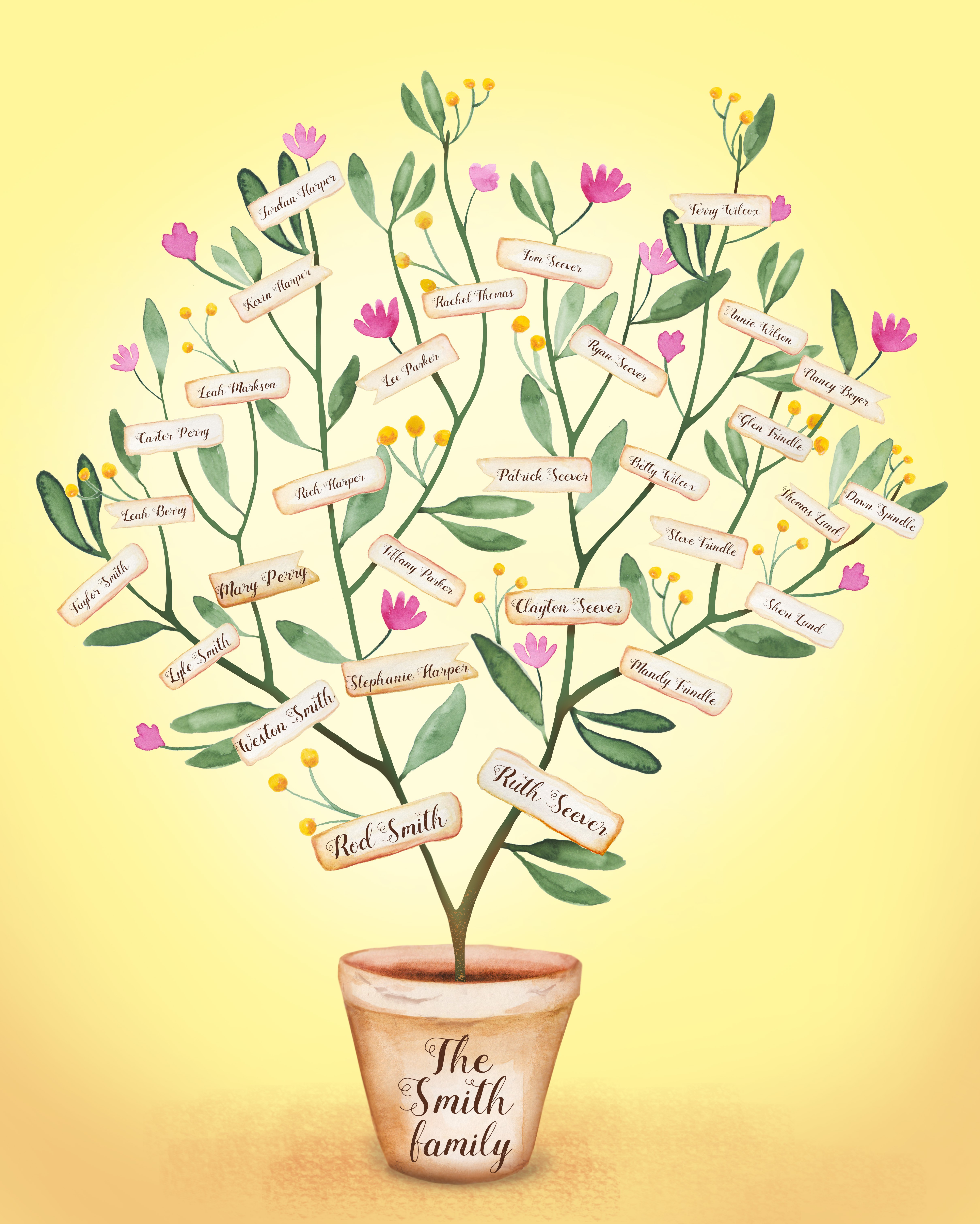 Multiple Winners! Create charming family tree designs for e-commerce company