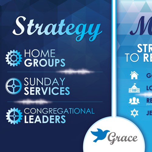 Church Strategy & Mission