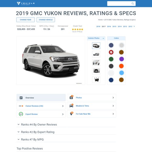Redesign of car review website