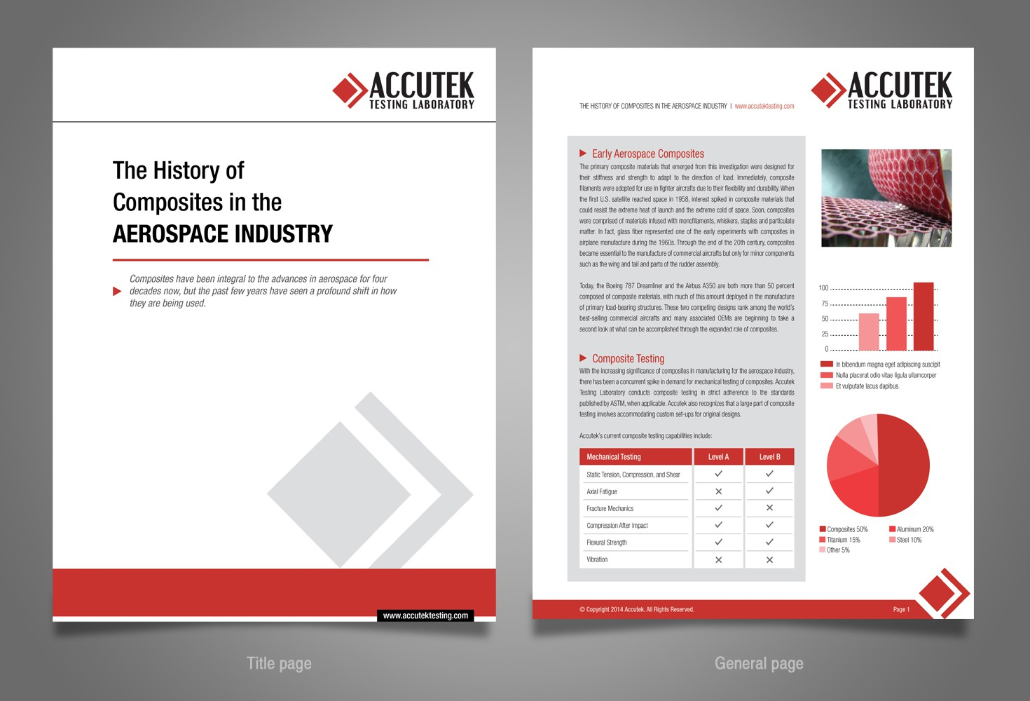 Create a killer whitepaper template for a testing laboratory!